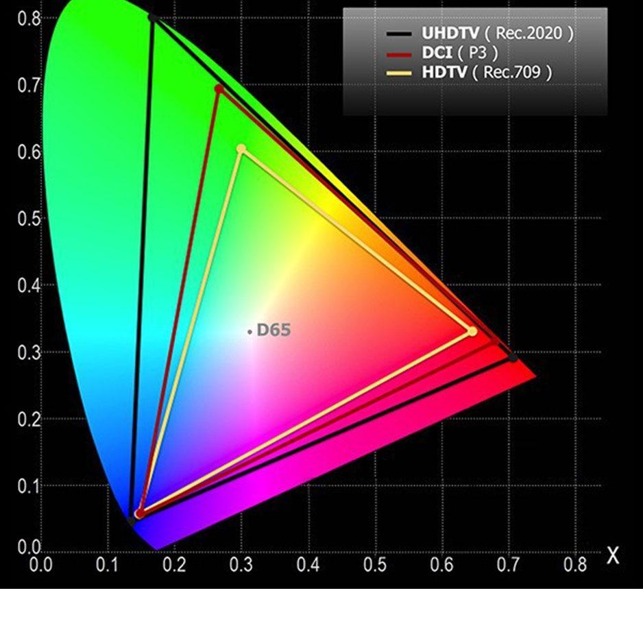 Spazio colore