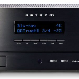 Anthem MRX 520 pannello po